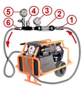 Вимірювач потоку і тиску (DOA) для тестування вихідних параметрів насосної станції: